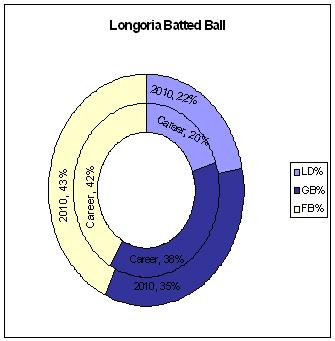 Longobbd_medium