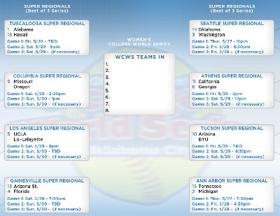 Softballbracket_sm_medium