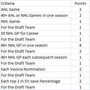 Goaltending_criteria_medium