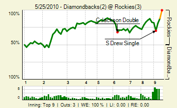 20100525_diamondbacks_rockies_0_68_live_medium