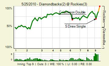 20100525_diamondbacks_rockies_0_68_live_medium
