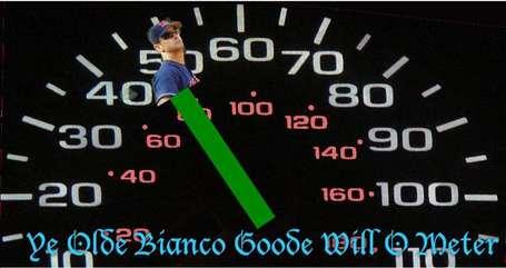Biancometer1_medium