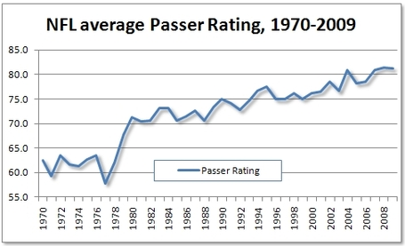 Passer_rating_medium
