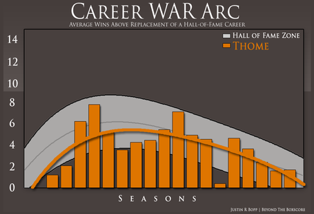 War-arcs-_thome_medium