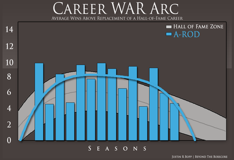 War-arcs-_arod_medium