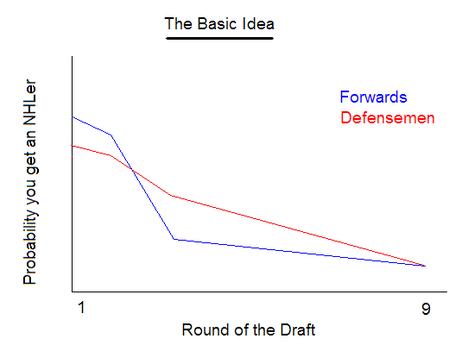 Draft_strategy_-_basic_idea_medium