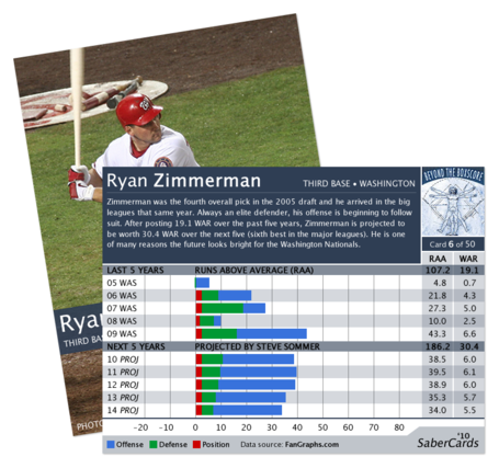 Zimmerman-sabercard_medium
