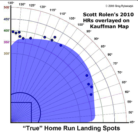 Rolen-kauffman_medium