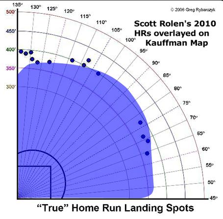 Rolen-kauffman_medium