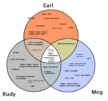 Venn2_medium