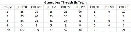 Chi-phi_series_totals_1_medium