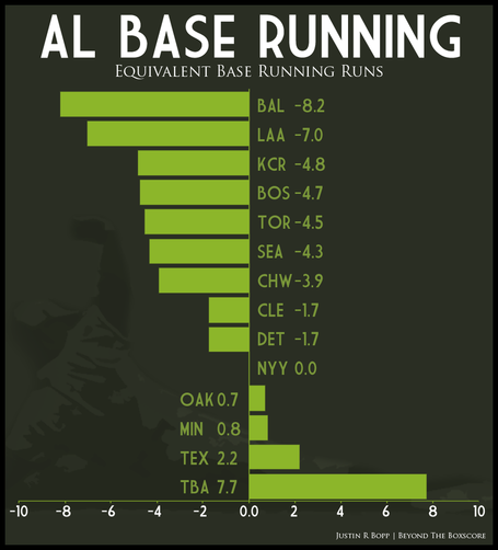Baserunning-al-june2010_medium