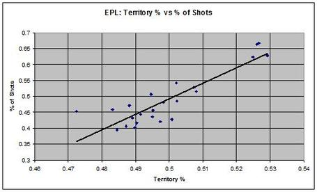 Epl_shot_territory_medium