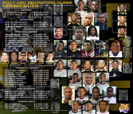 Lsurecruitingchart_medium