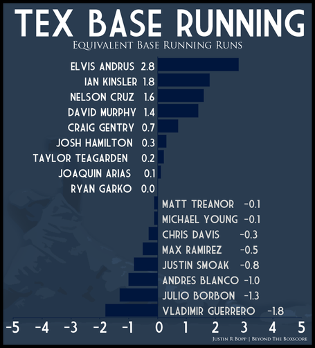 Baserunning-tex-june2010_medium