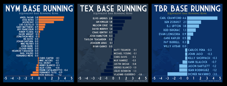 Baserunning-teams-thumb-june2010_medium