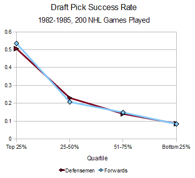 Pick_success_rates_82-85_medium