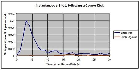 Corner_kicks_inst_medium