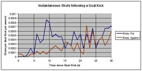 Goal_kicks_inst_medium