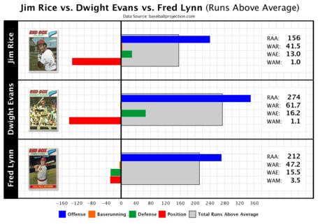 Rice-evans-lynn_medium