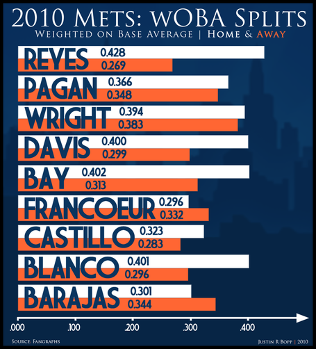 Mets-woba-splits-10-06-24_medium