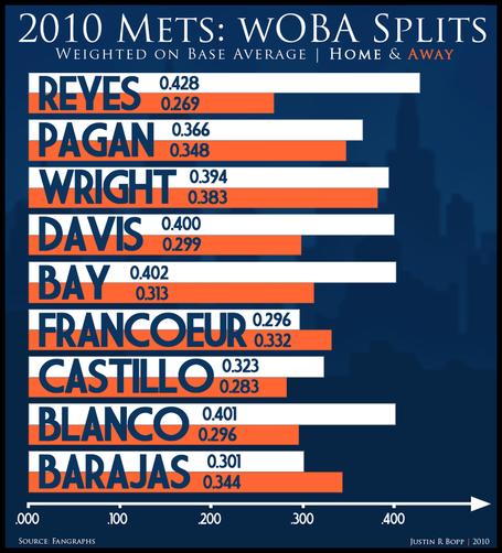 Mets-woba-splits-10-06-24_medium
