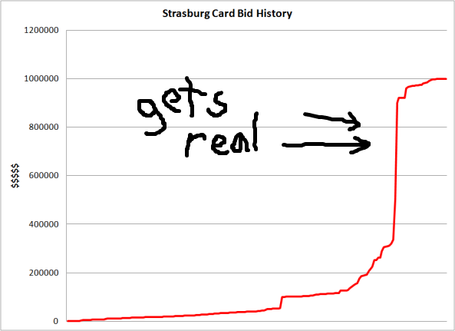 Strasburgcard_medium
