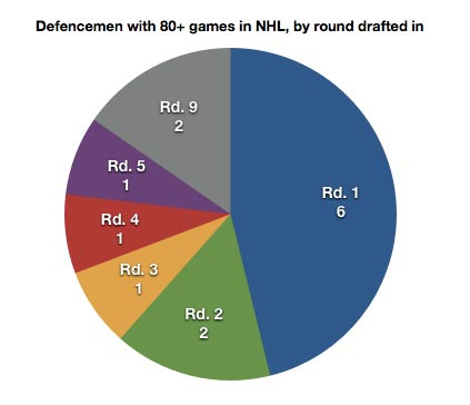 Cs-d-nhlersbyround_medium