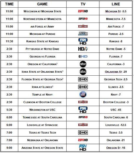 Tv_guide_week_10_medium