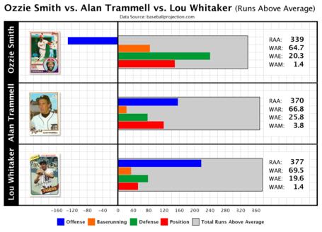 Smith-trammell-whitaker_medium
