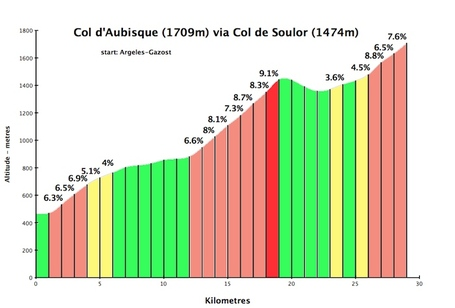 Aubisque_medium