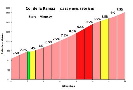Ramaz_medium