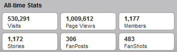 Million_page_views_medium