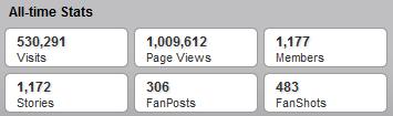 Million_page_views_medium