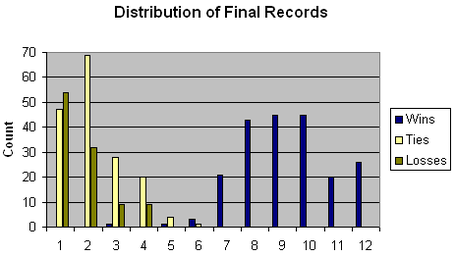 Record_medium