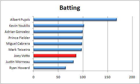 1b_batting_medium