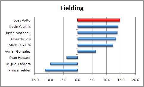 1b_fielding_medium