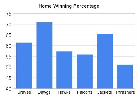 Home_winning_percentage__1__medium