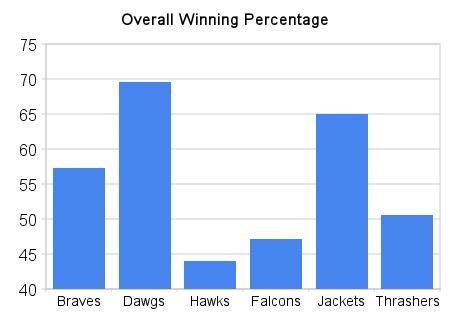 Overall_winning_percentage__1__medium