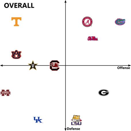 Overall2008_medium
