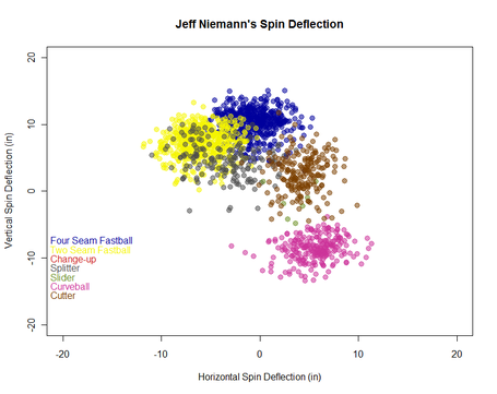 Jeff_niemann_spin_deflection_2010_medium