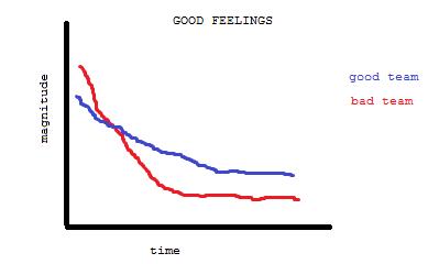 Goodfeelings_medium