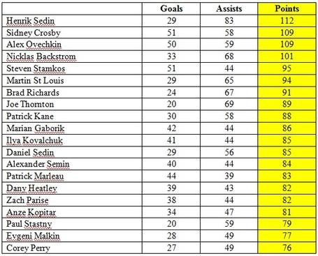 Top_20_scorers__medium