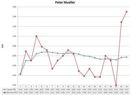 Mueller_medium