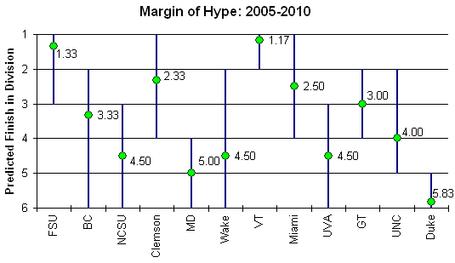 Hype_medium