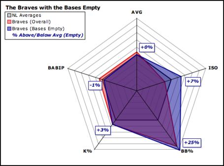 Braves_bases_empty_medium
