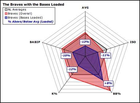 Braves_bases_loaded_medium