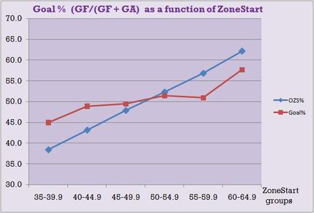 Goal_byzonestart_medium