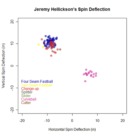 Jeremy_hellickson_pitch_movement_medium