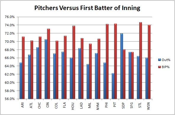 Firstbatters_medium
